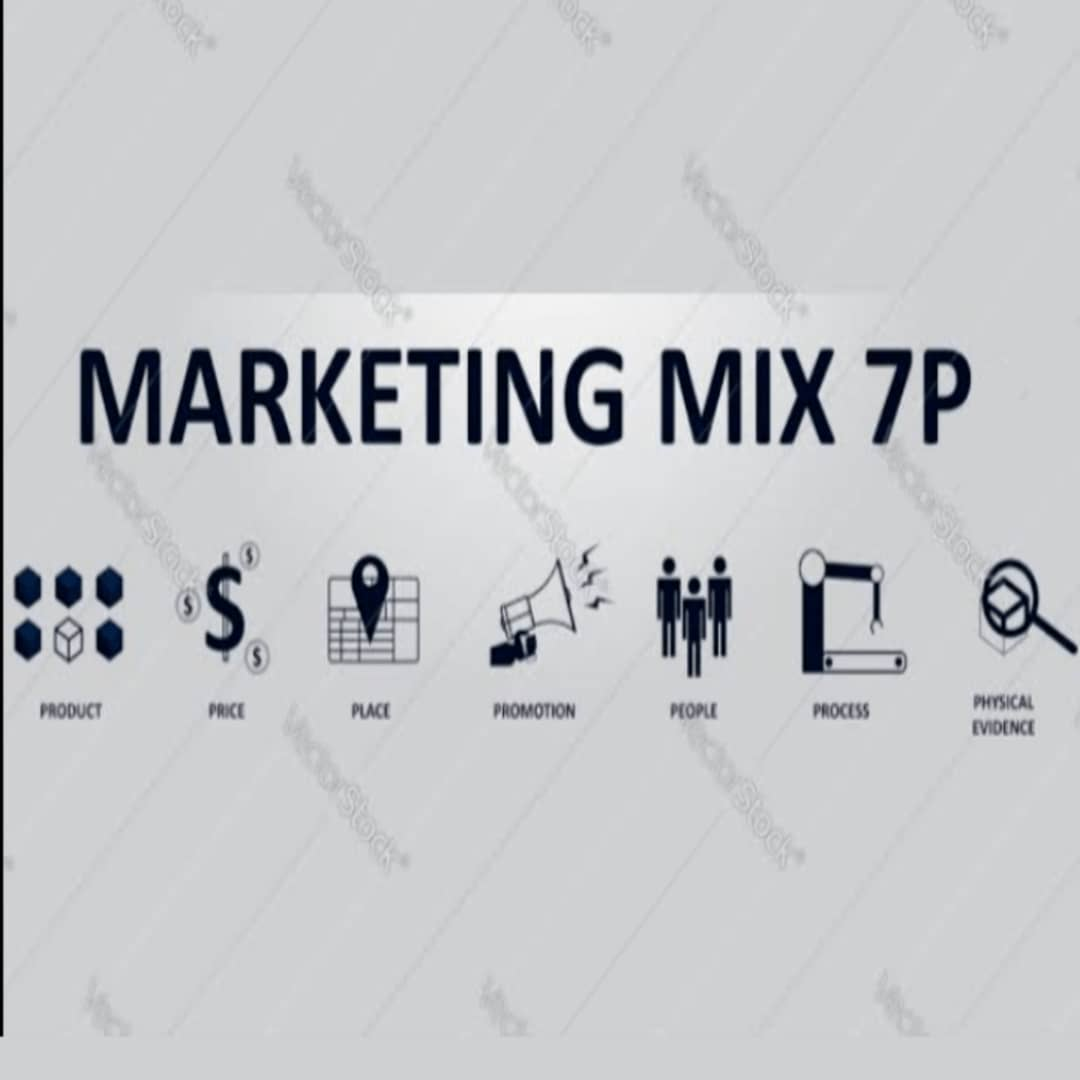 Que veut-on dire par les 7P Marketing Mix ?