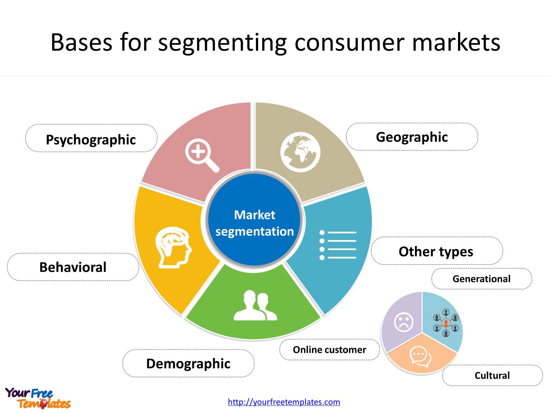 Qu'est-ce qu'une segmentation marketing ?
